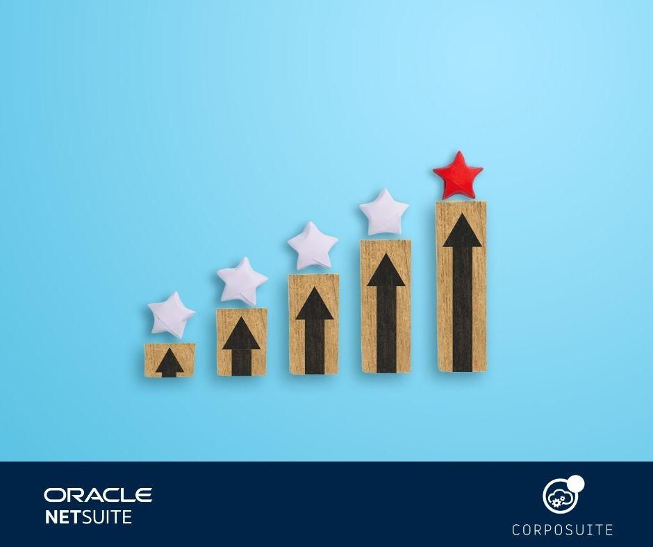 Es tiempo de aumentar la productividad de tu negocio con un Software de gestión empresarial.